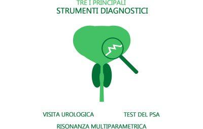 icona-esami-diagnostici-prostata2